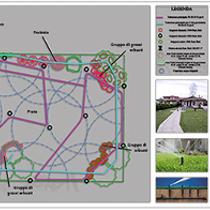 Prodotti e servizi in vendita prodotti e servizi per for Progettazione giardini on line